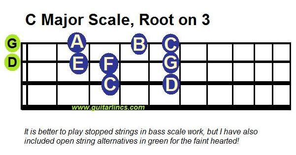 CodeBreaker! | Music Theory Worksheet - Bass Clef Note Names