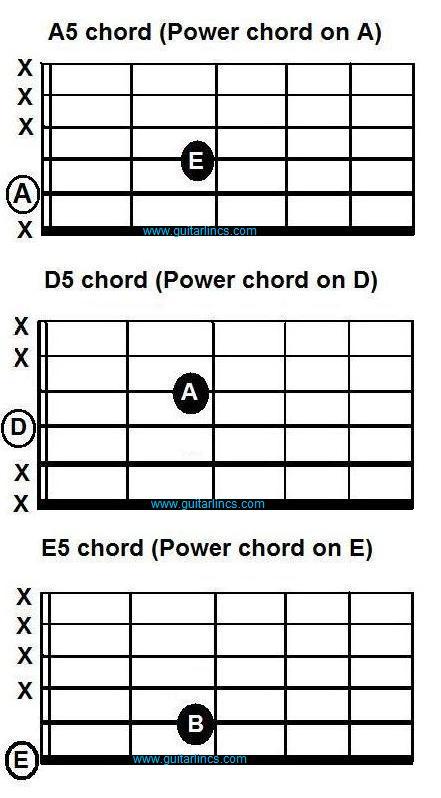 It\'s Electrifying... - Guitarlincs - Free Guitar Music